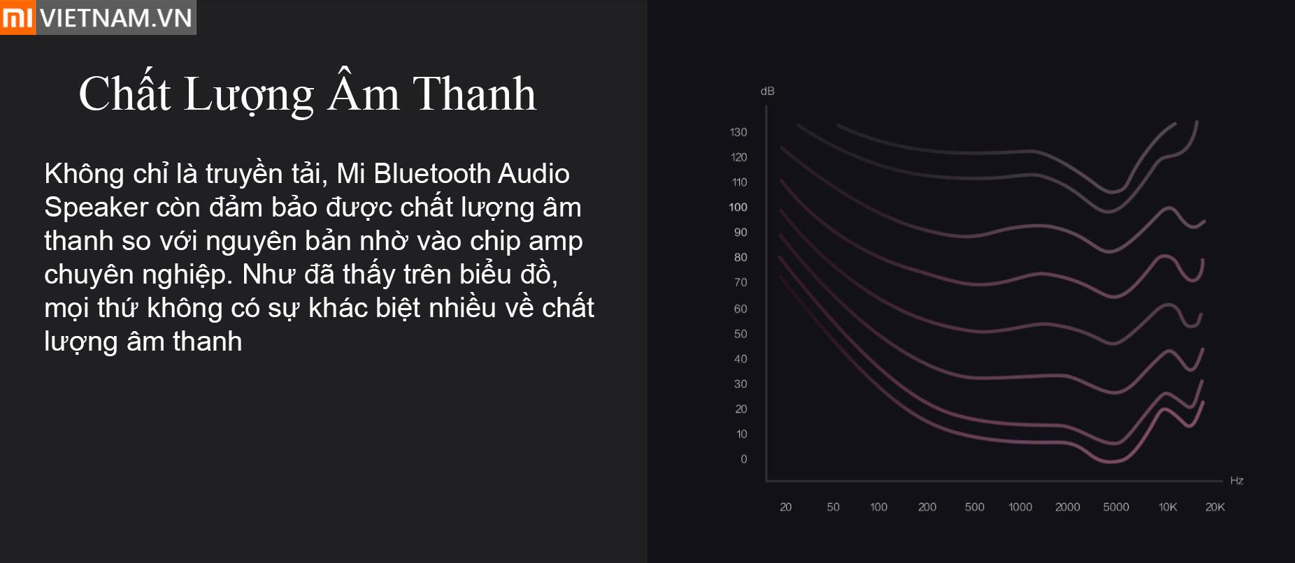MIVIETNAM-BO-CHUYEN-TIN-HIEU-KHONG-DAY-MI-BLUETOOTH-AUDIO-RECEIVER
