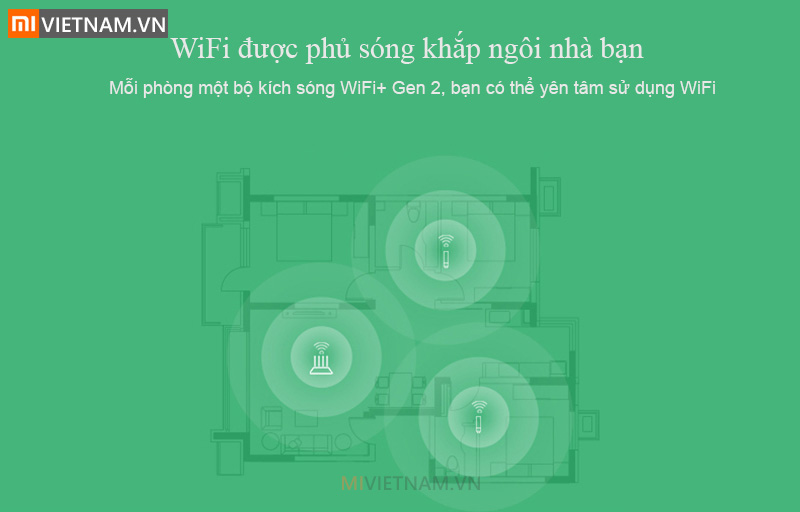 MIVIETNAM-BO-KICH-SONG-XIAOMI-MI-WIFI-GEN-2