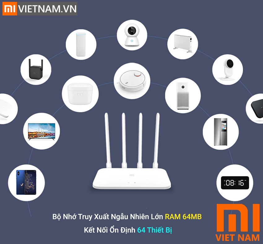 MIVIETNAM-BO-PHAT-SONG-WIFI-MI-ROUTER-4A