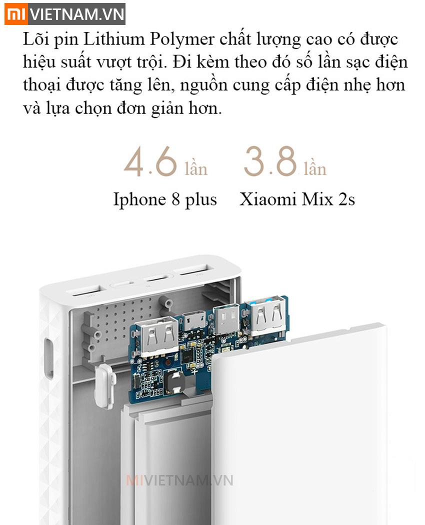 MIVIETNAM-SAC-DU-PHONG--ZMI-20000-mAh-QB821