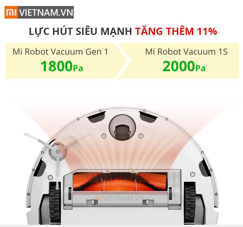 Robot Xiaomi Mi Vacuum 1S
