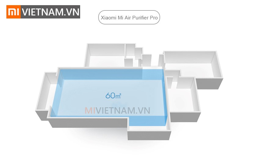 Lọc thông minh | Máy Lọc Không Khí Xiaomi Mi Air Purifier Pro