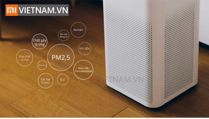 Lọc bụi minh 2.5 | Máy Lọc Không Khí Xiaomi Mi Air Purifier Pro
