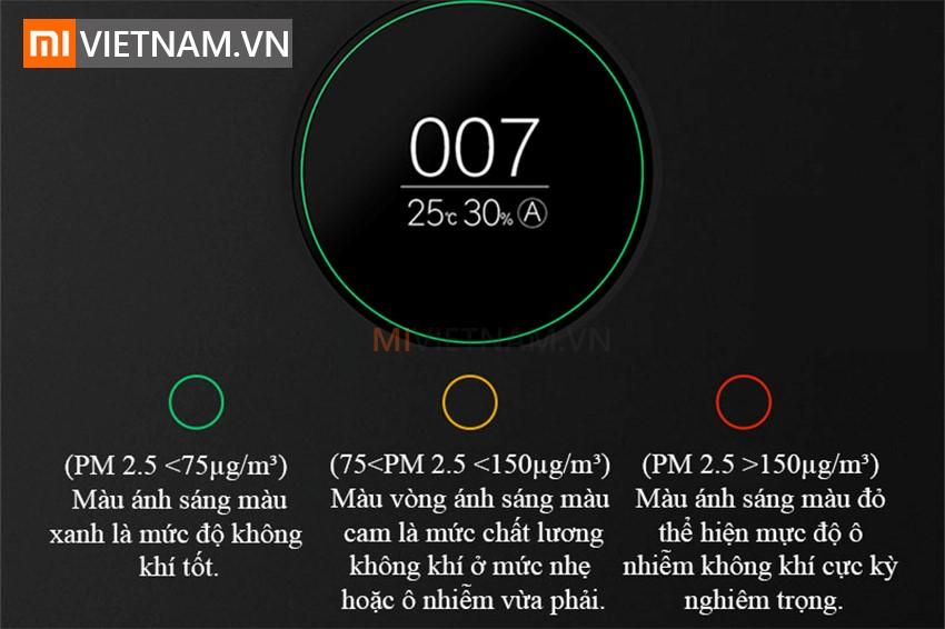 màn hình trực quan | Máy Lọc Không Khí Xiaomi Mi Air Purifier Pro