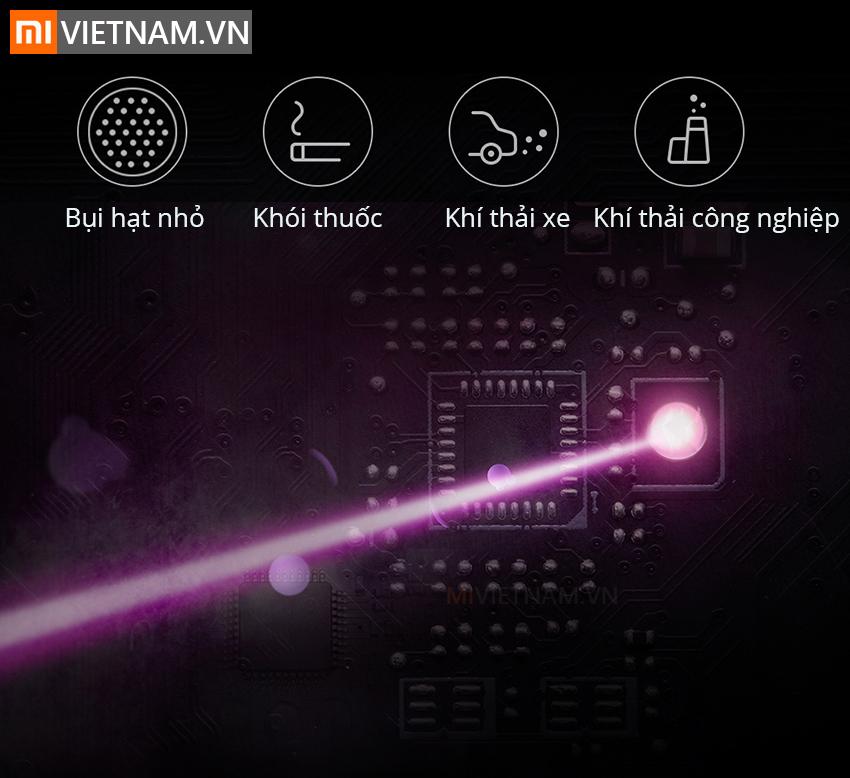 MIVIETNAM-CAM-BIEN-DO-CHAT-LUONG-KHONG-KHI-XIAOMI-SMARTMI-PM2.5