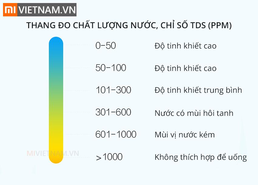 MIVIETNAM-VOI-NUOC-TU-DONG-XIAOMI-XIAOLANG-HD-ZDCSJ01