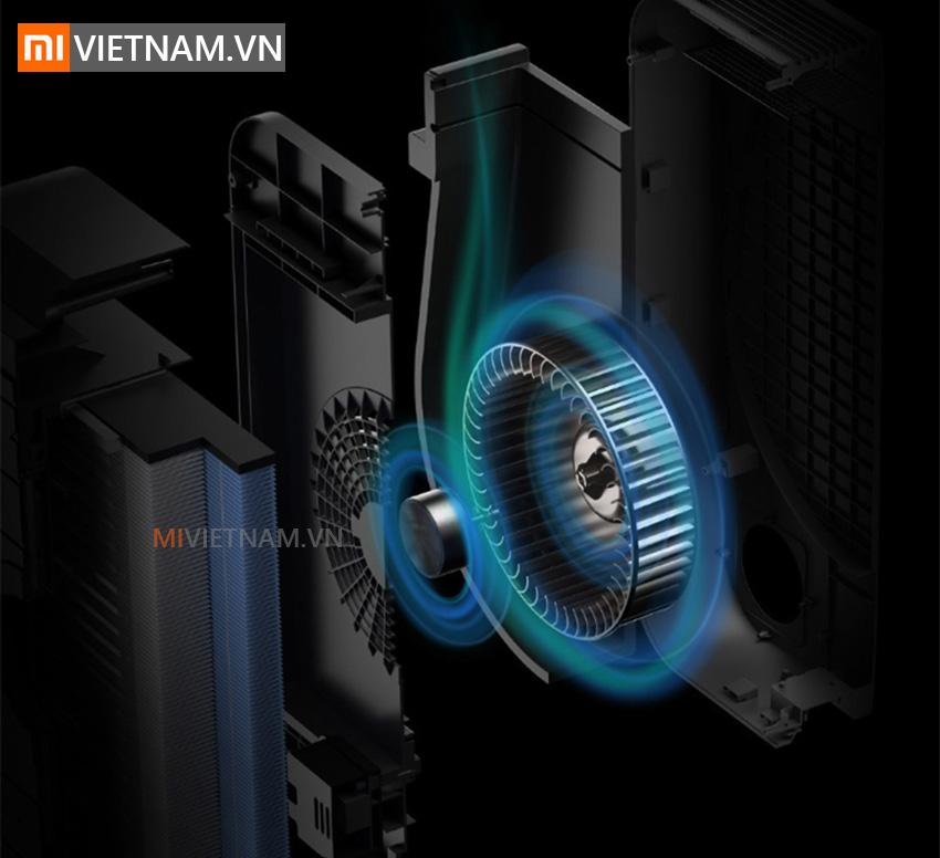 Động cơ không chổi than   Máy Lấy Gió Ngoài SmartMi Purifier