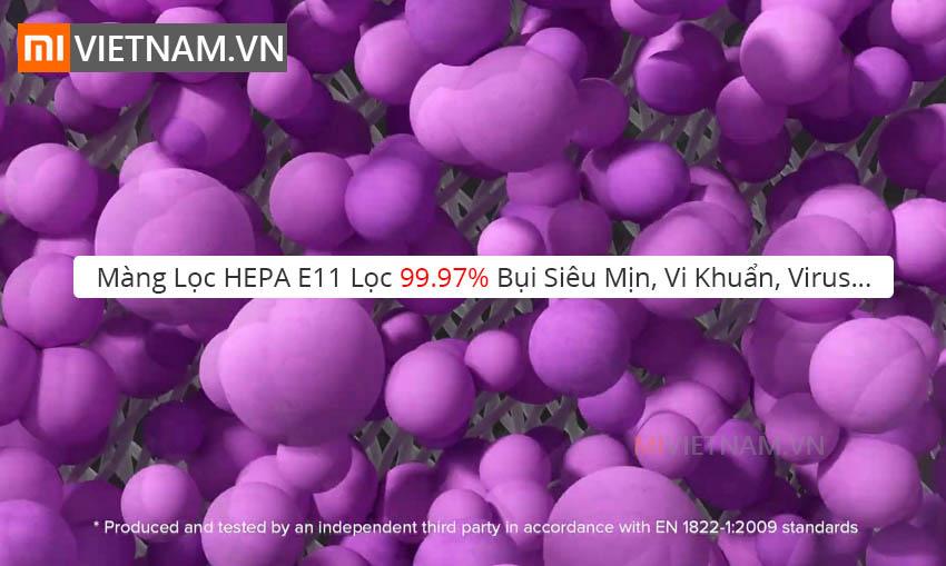 Màng lọc HEPA E11 | Robot Hút Bụi Lau Nhà Roborock S6 MaxV