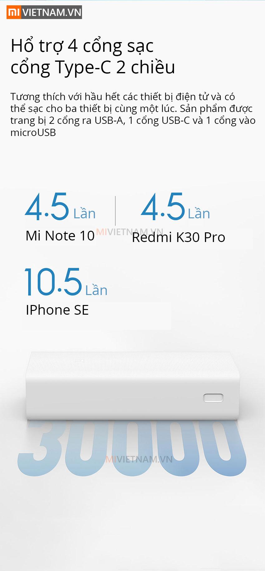 Sạc Dự Phòng 30000 mAh Xiaomi Mi Powerbank 3
