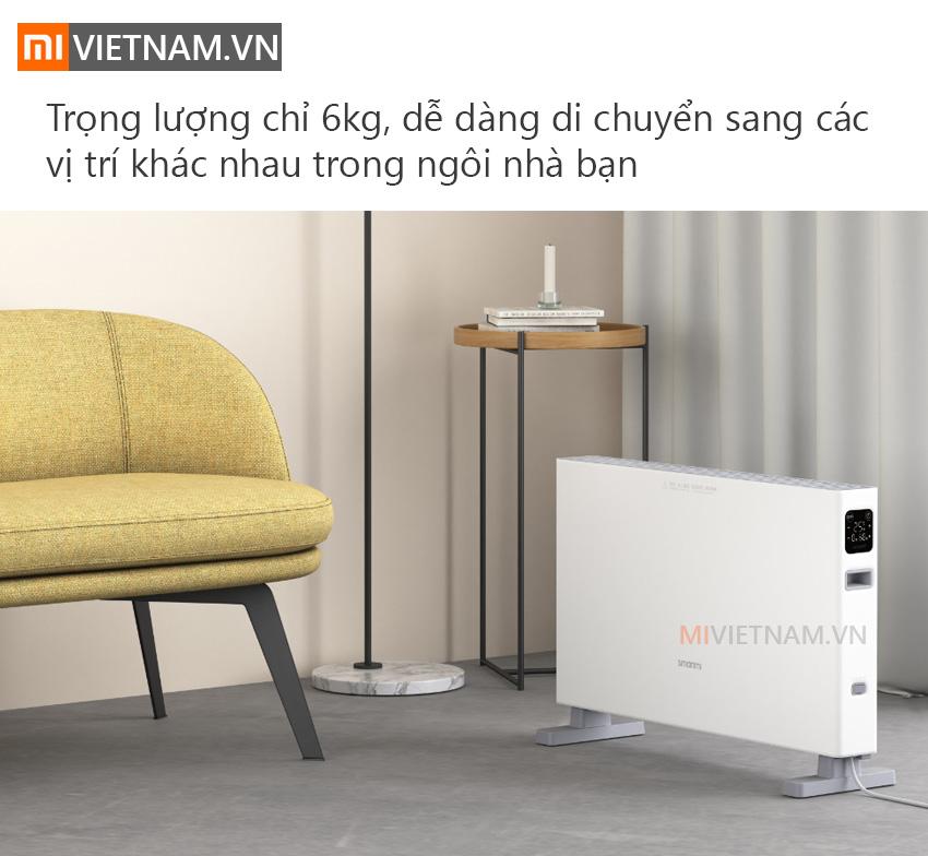 Máy Sưởi Ấm Thông Minh SmartMi Smart Heater 1S