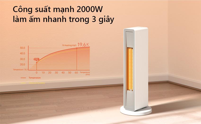 Công suất 2000w | Máy quạt sưởi thông minh Smartmi Smart Fan Heater