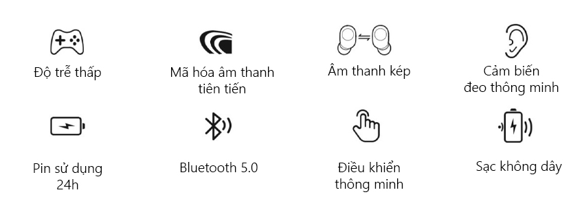 Tai Nghe Bluetooth Haylou GT5