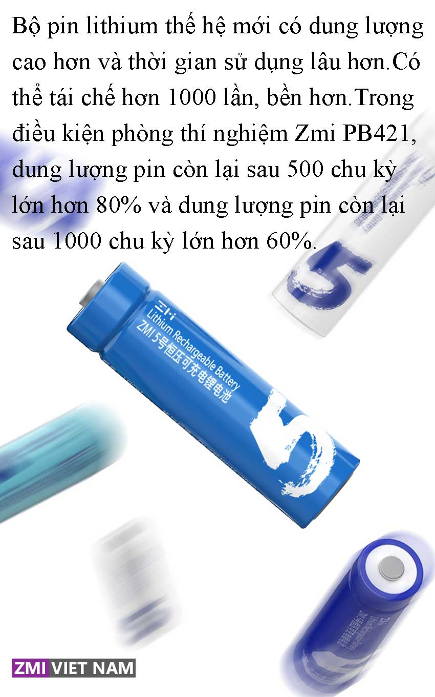 XZMI PB421